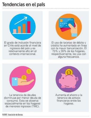 """ARTÍCULO: """"Chile avanza en la inclusión financiera"""""""